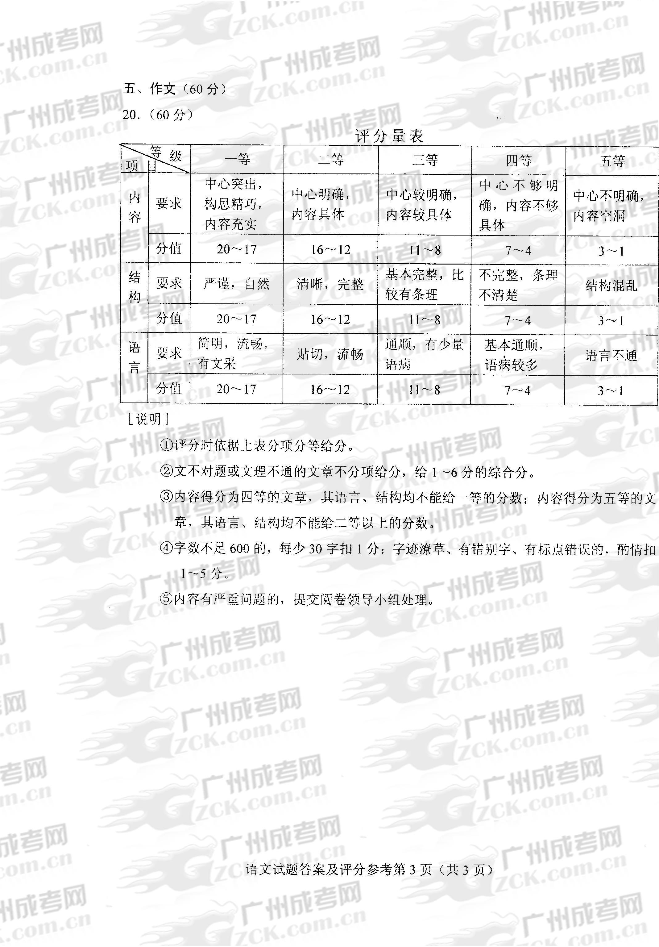 成人高考2013年统一考试语文试题答案及评分参考